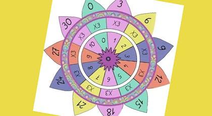 mandala pour retenir les tables de multiplication
