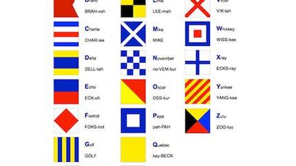 L 'alphabet international des drapeaux