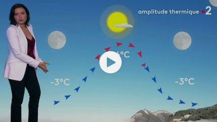 L'amplitude thermique: exercice
