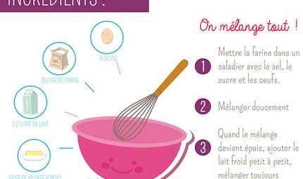 La recette des crêpes illustrée