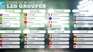 Les équipes du Mondial de football 2018