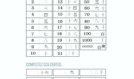 Les nombres chinois