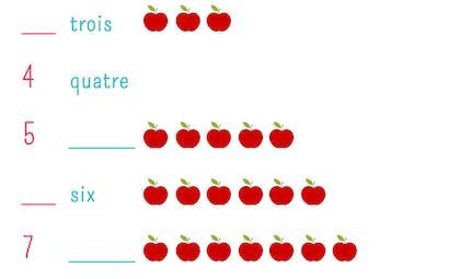 Les nombres en chiffres, en lettres et en pommes