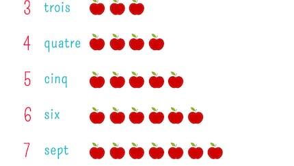 Poster des nombres et des pommes