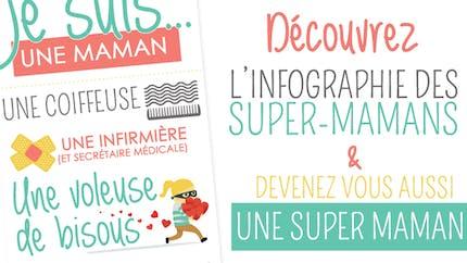 "Poster infographie ""Je suis une maman"""