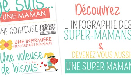 Poster infographie