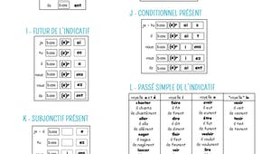 Règles de conjugaison