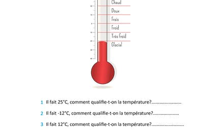 Schéma des températures: exercice