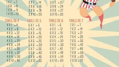 Tables de multiplication à imprimer