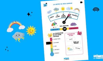 Affiche : La météo de mon humeur