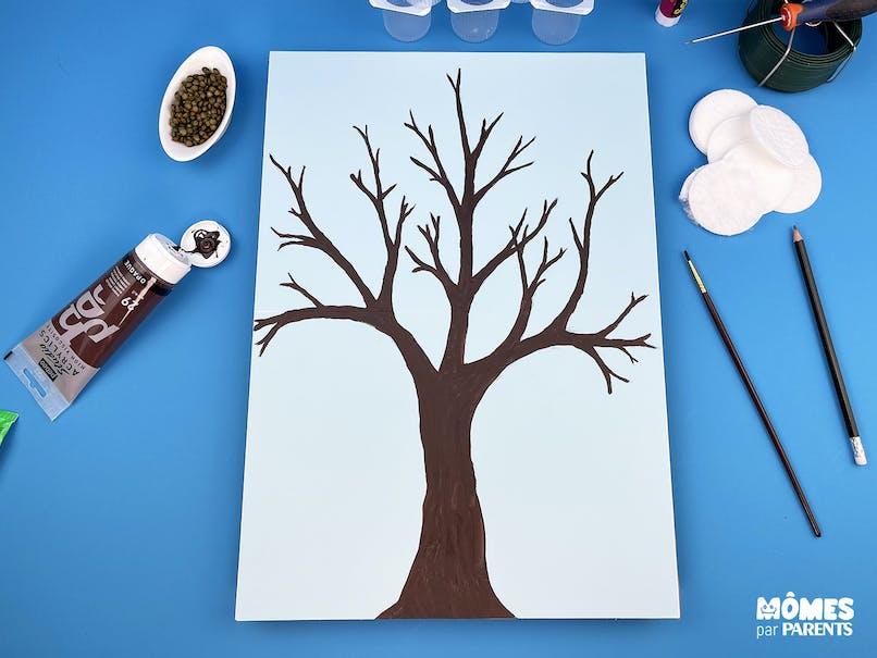 Dessiner et peindre