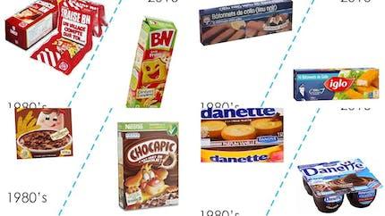 20 produits des années 80 qui ont bien changé !